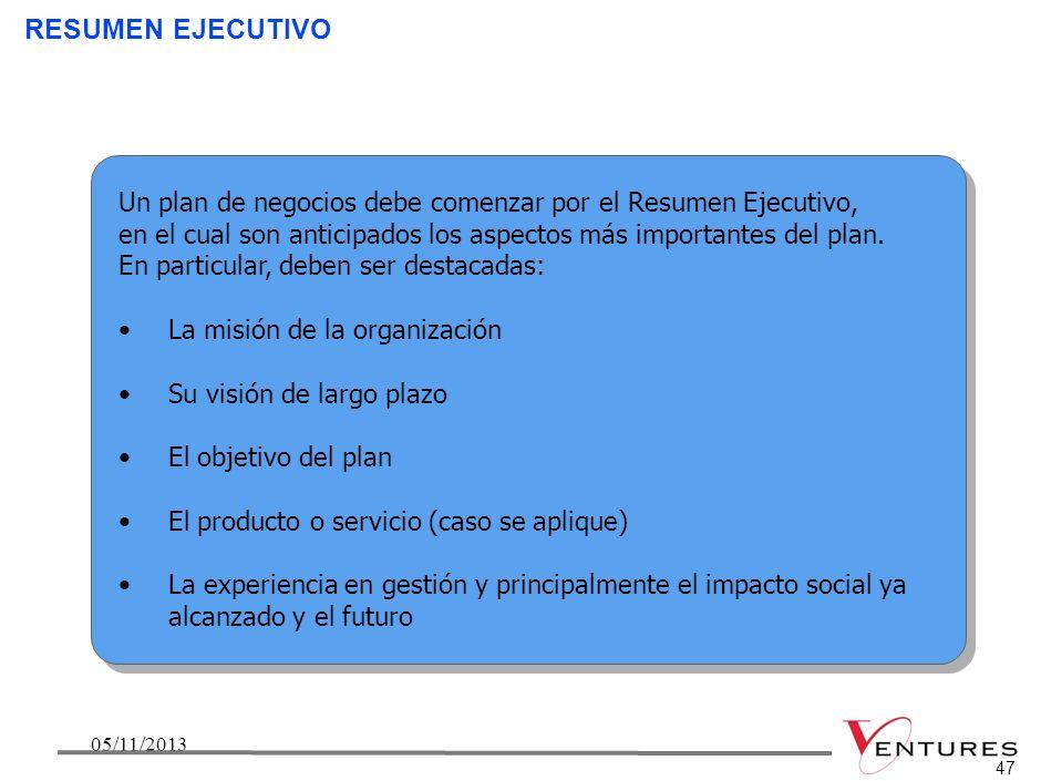 RESUMEN EJECUTIVO Un plan de negocios debe comenzar por el Resumen Ejecutivo, en el cual son anticipados los aspectos más importantes del plan.