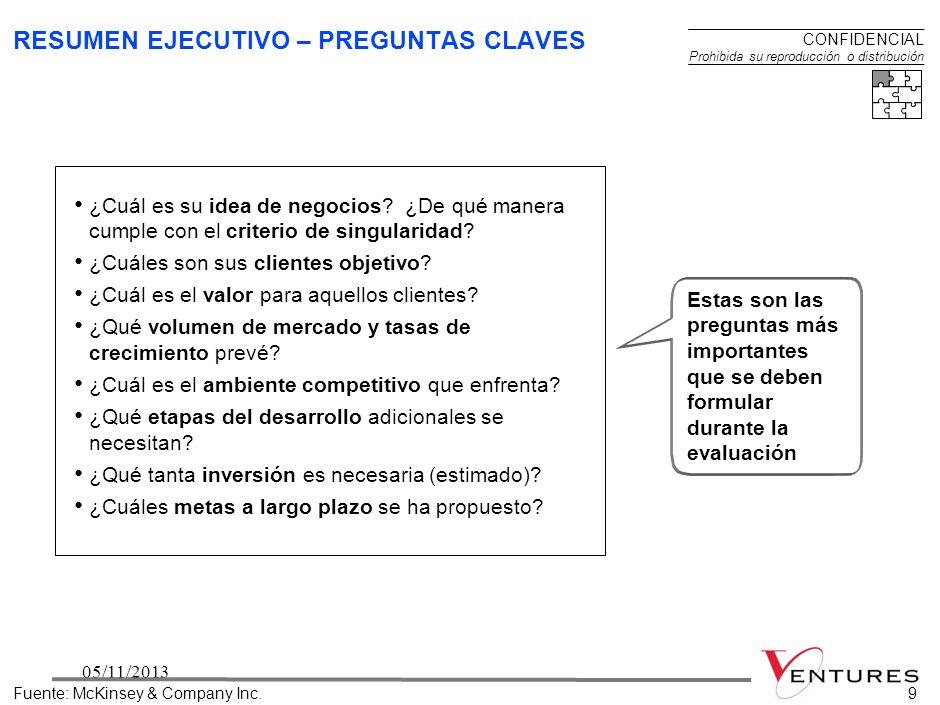 RESUMEN EJECUTIVO – PREGUNTAS CLAVES
