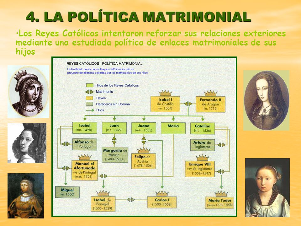 Matrimonio Catolico Hijos : Monarquia autoritaria ppt video online descargar
