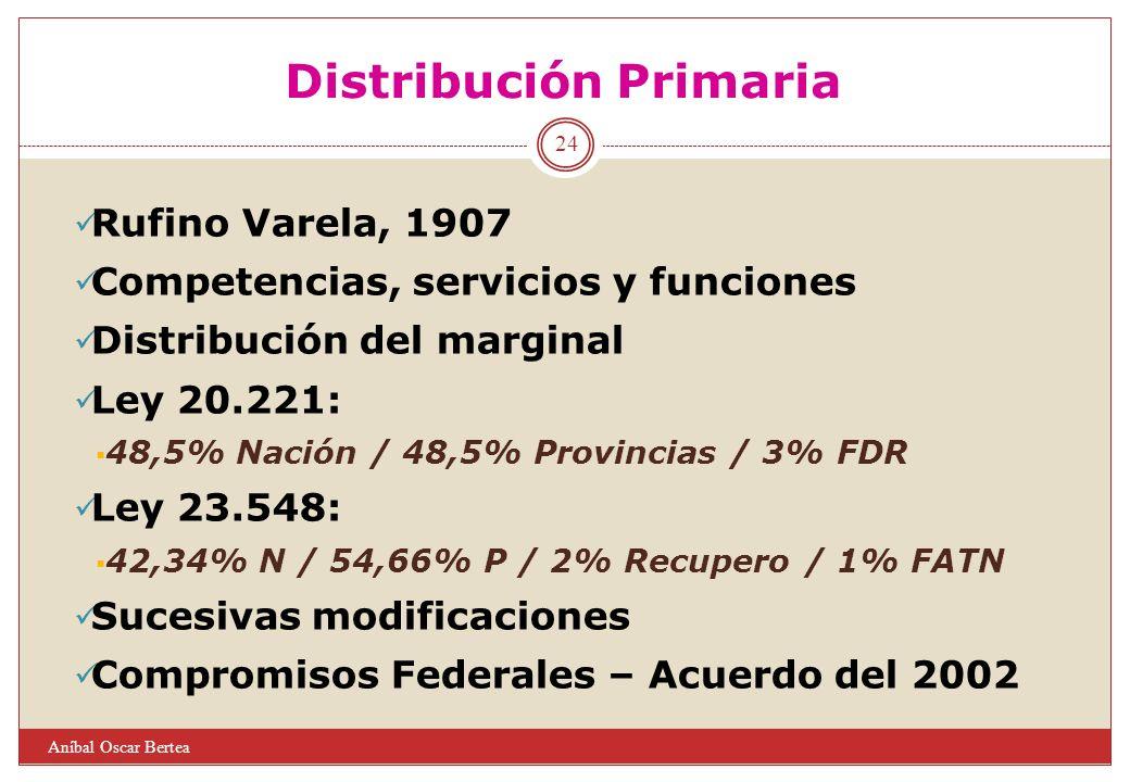 Distribución Primaria