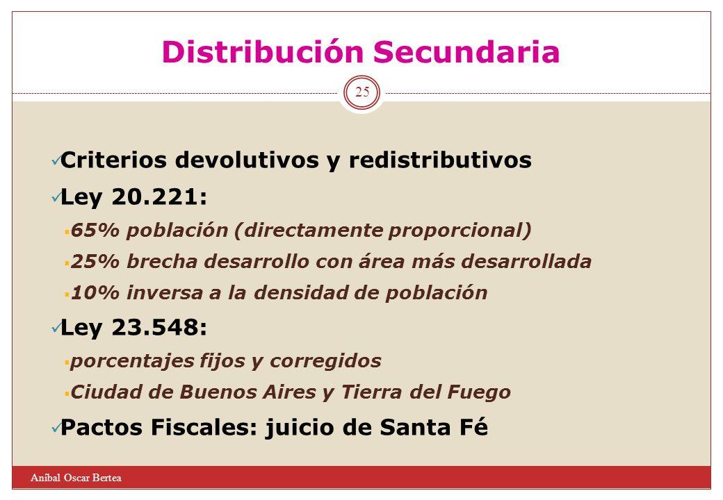 Distribución Secundaria