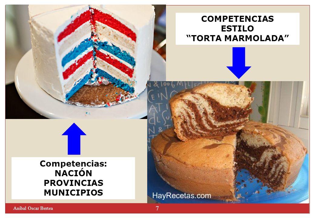 COMPETENCIAS ESTILO TORTA MARMOLADA Competencias: NACIÓN PROVINCIAS