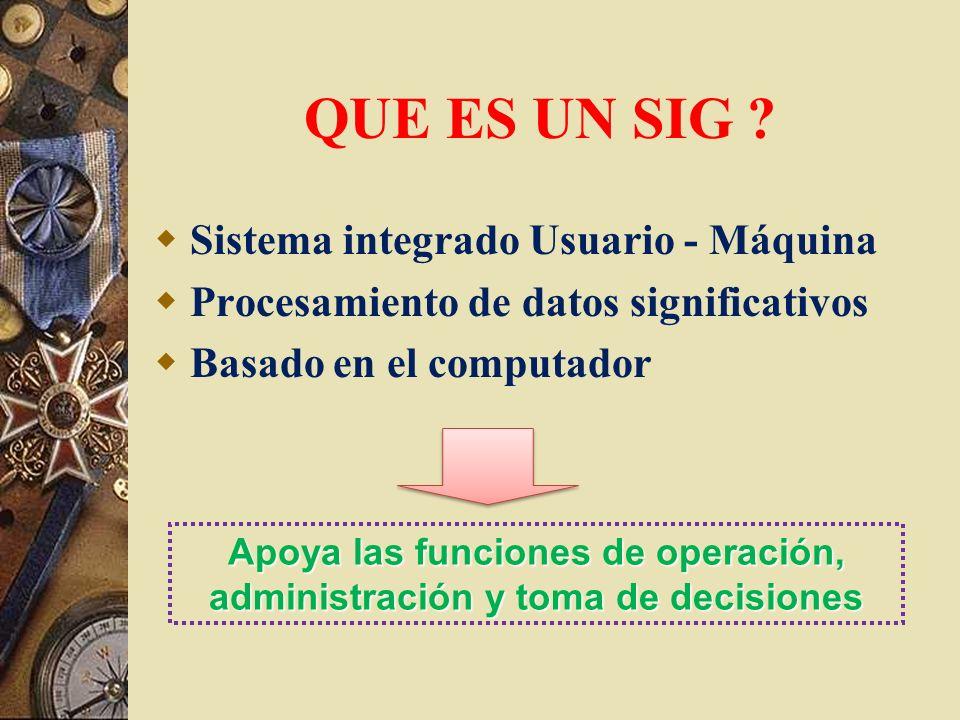 Apoya las funciones de operación, administración y toma de decisiones