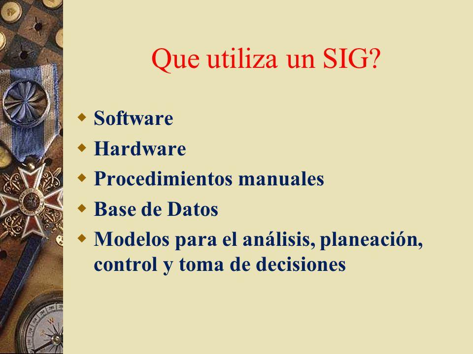 Que utiliza un SIG Software Hardware Procedimientos manuales