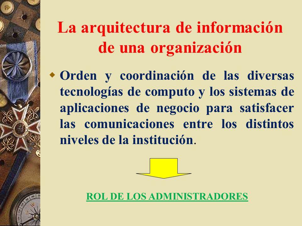La arquitectura de información de una organización