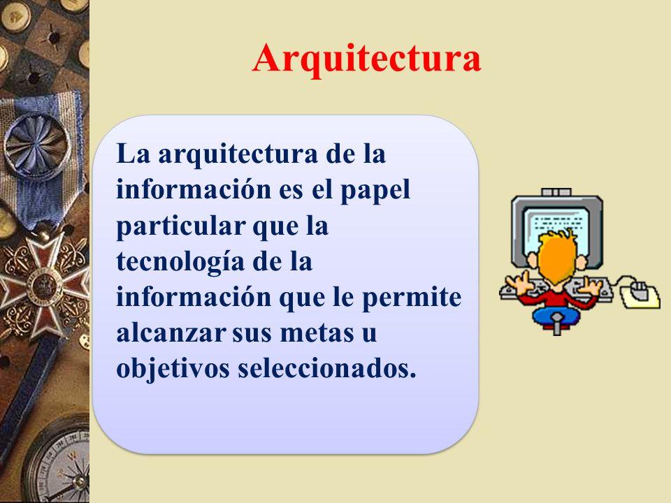 Arquitectura La arquitectura de la información es el papel
