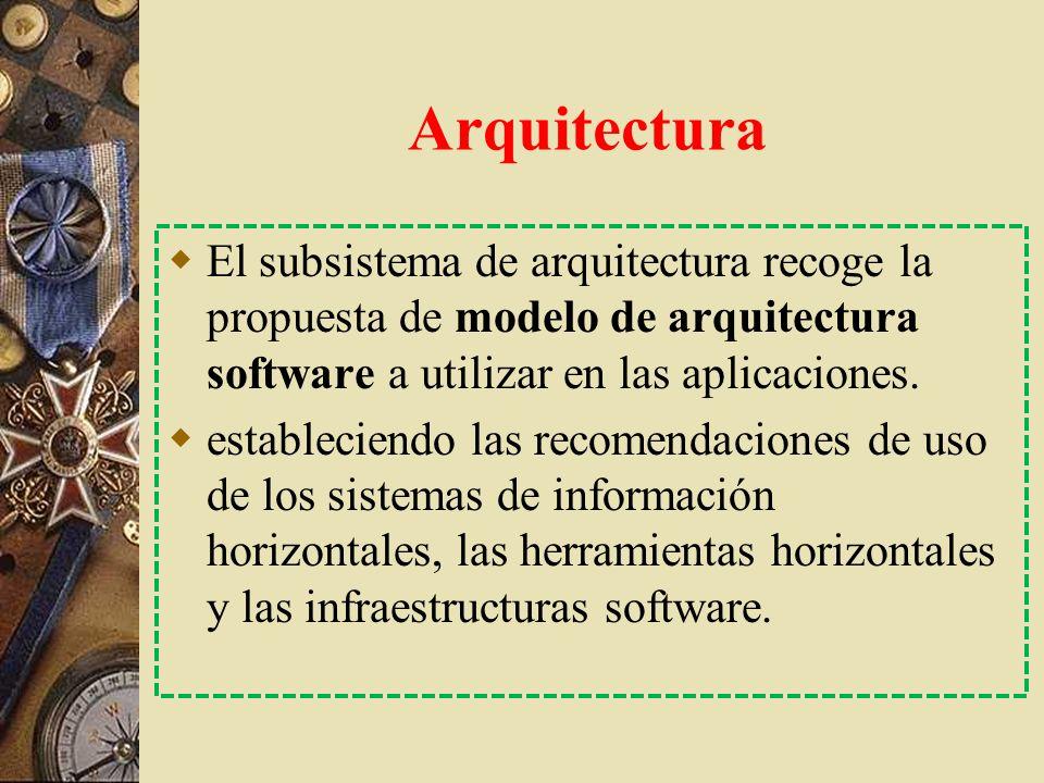 Arquitectura El subsistema de arquitectura recoge la propuesta de modelo de arquitectura software a utilizar en las aplicaciones.