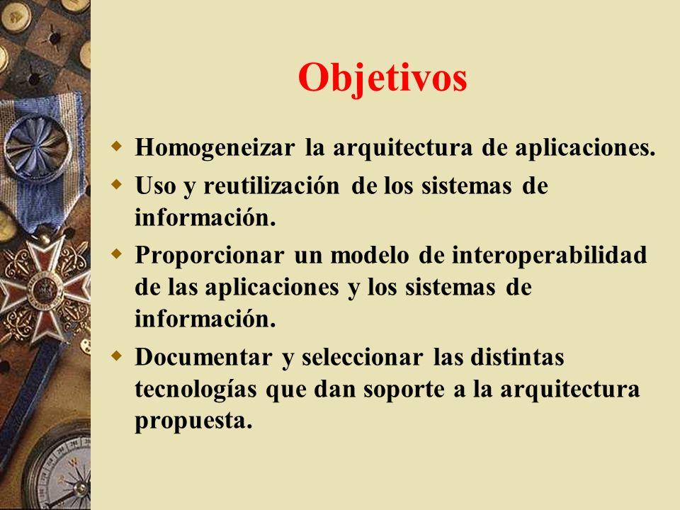 Objetivos Homogeneizar la arquitectura de aplicaciones.