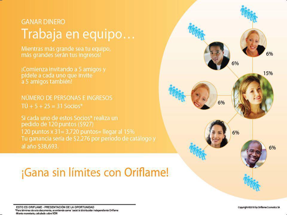 GANAR DINERO ¡Muestra el Catálogo e invita a otros a unirse!