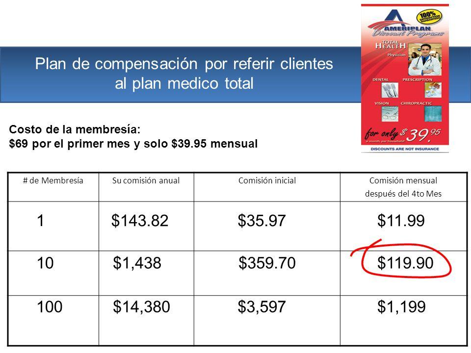 Plan de compensación por referir clientes
