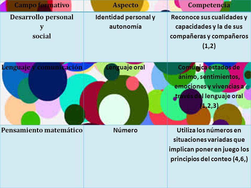Identidad personal y autonomía
