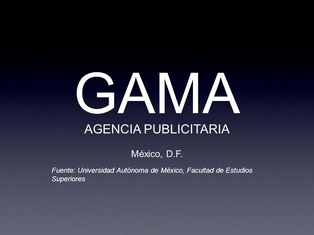 GAMA AGENCIA PUBLICITARIA México, D.F.
