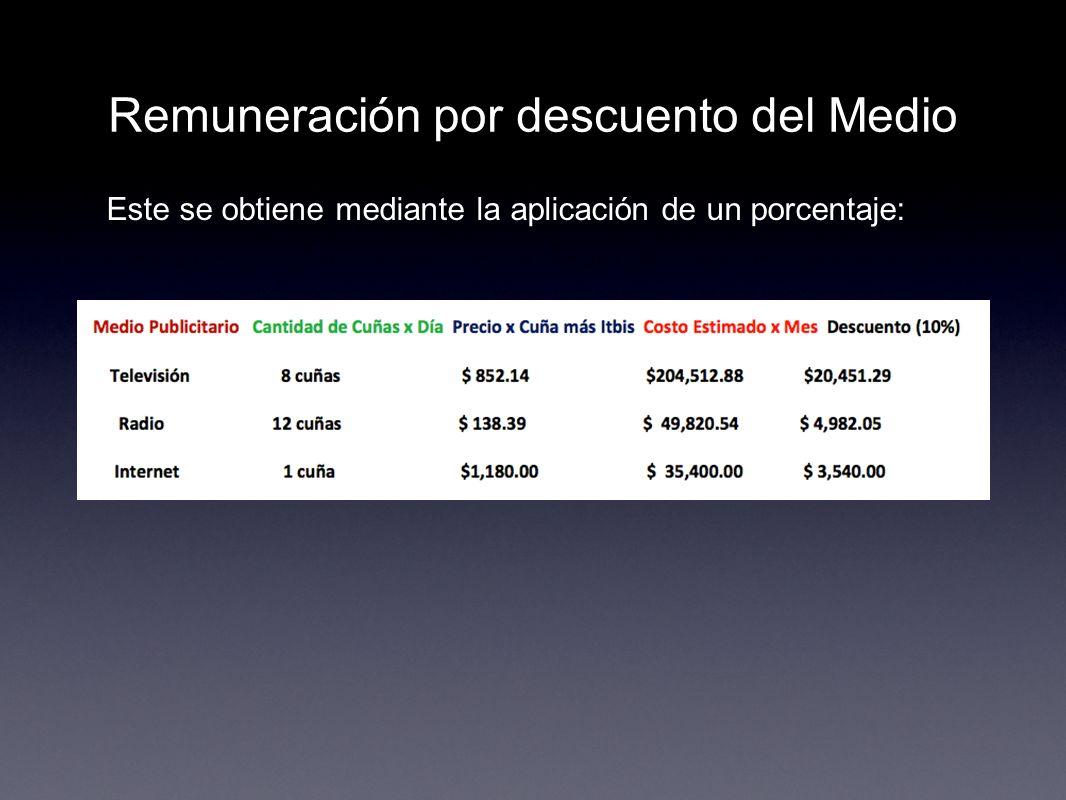 Remuneración por descuento del Medio