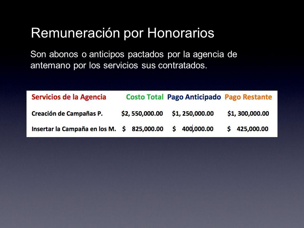 Remuneración por Honorarios