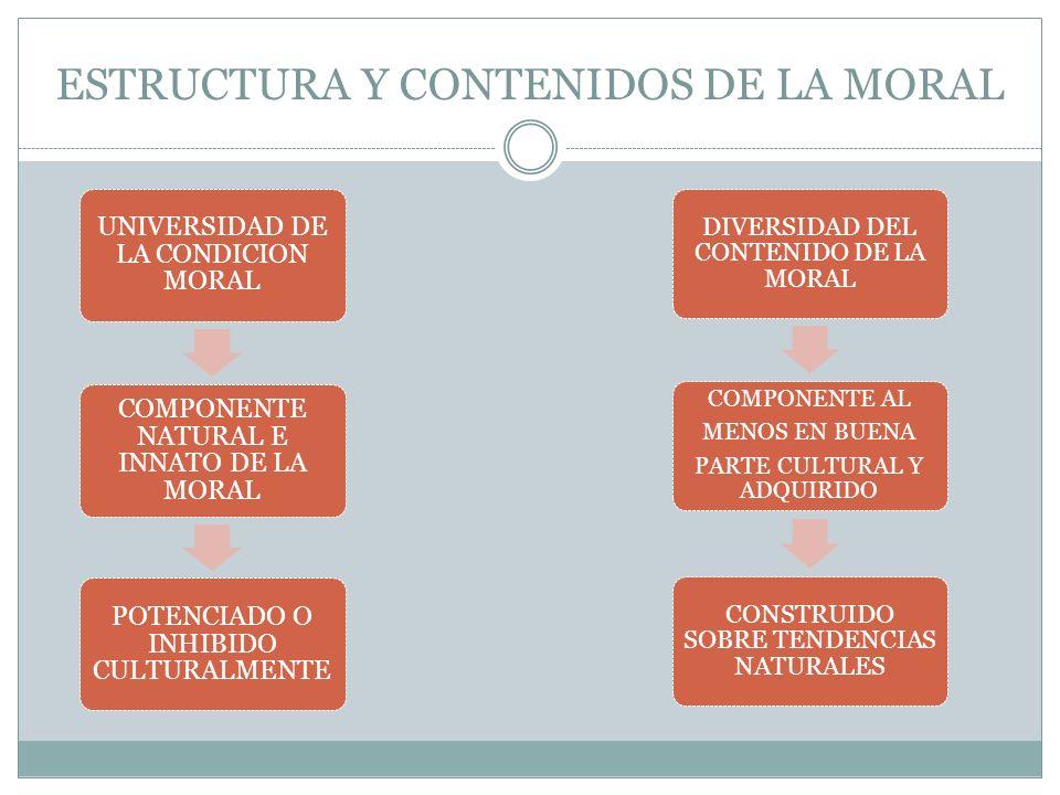 ESTRUCTURA Y CONTENIDOS DE LA MORAL