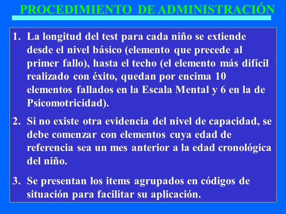 PROCEDIMIENTO DE ADMINISTRACIÓN