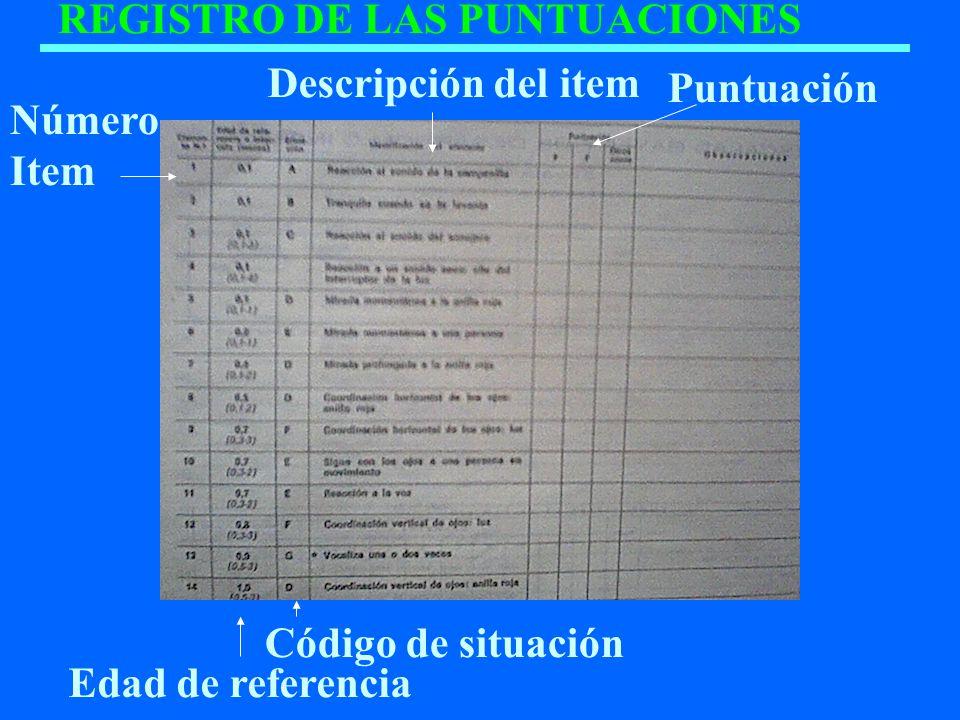 REGISTRO DE LAS PUNTUACIONES