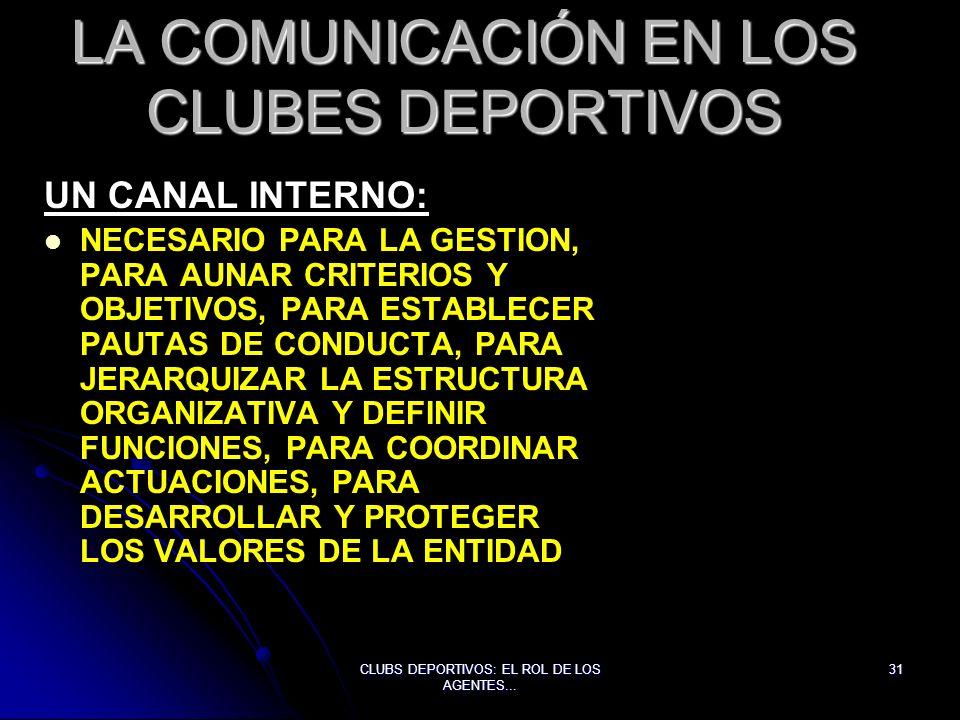 LA COMUNICACIÓN EN LOS CLUBES DEPORTIVOS