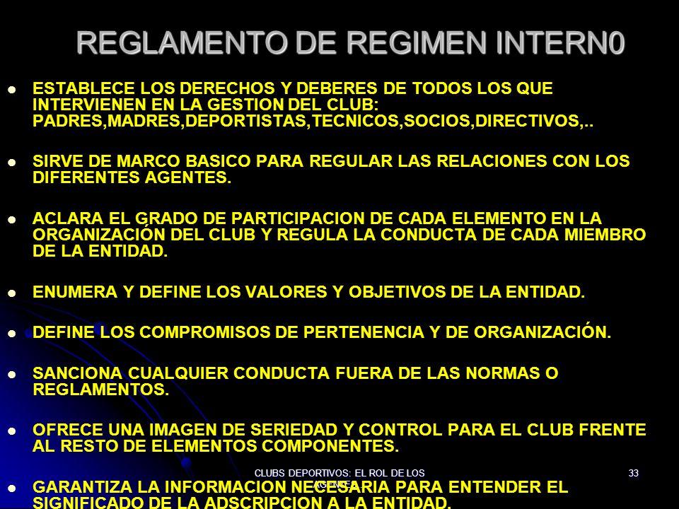 REGLAMENTO DE REGIMEN INTERN0