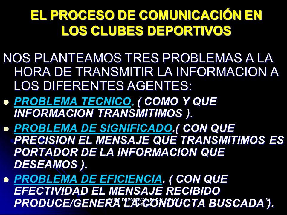 EL PROCESO DE COMUNICACIÓN EN LOS CLUBES DEPORTIVOS