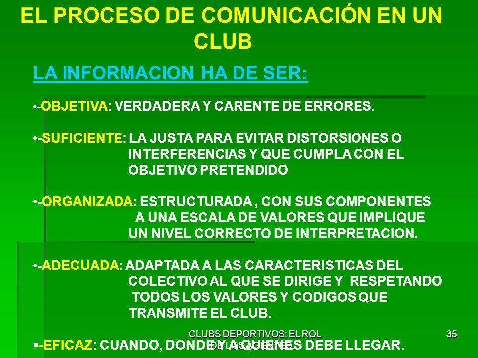 EL PROCESO DE COMUNICACIÓN EN UN CLUB