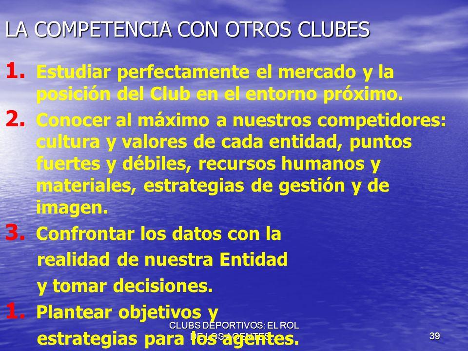 LA COMPETENCIA CON OTROS CLUBES