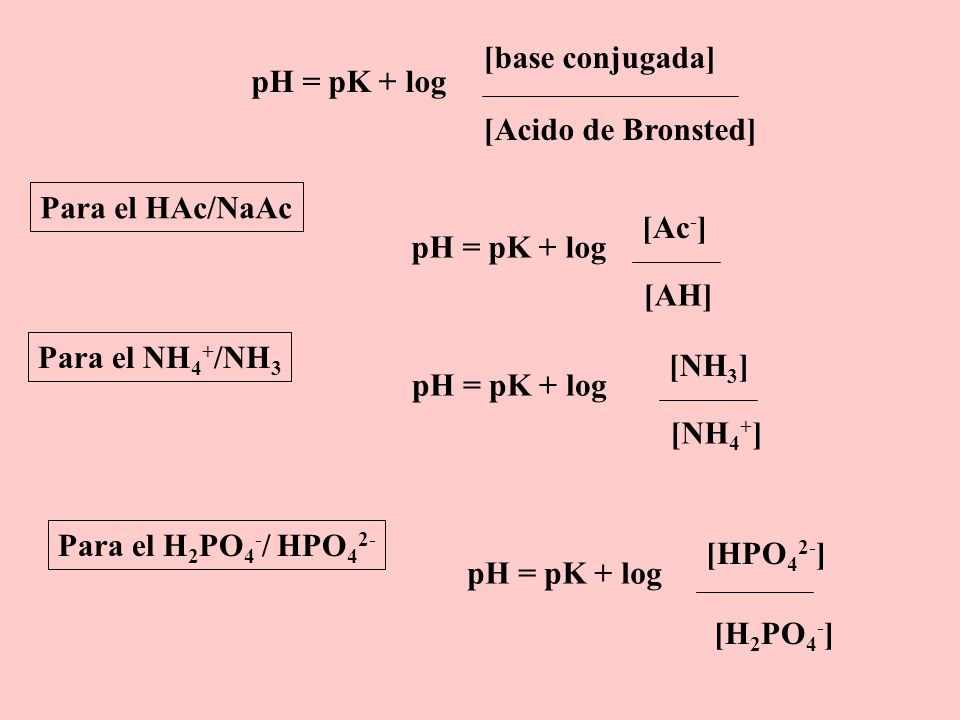 pH = pK + log [base conjugada] [Acido de Bronsted] [Ac-] pH = pK + log. [AH] Para el HAc/NaAc.