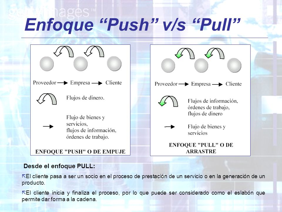 Enfoque Push v/s Pull