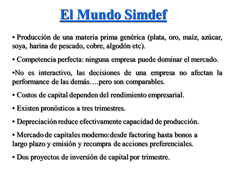 El Mundo Simdef Producción de una materia prima genérica (plata, oro, maíz, azúcar, soya, harina de pescado, cobre, algodón etc).