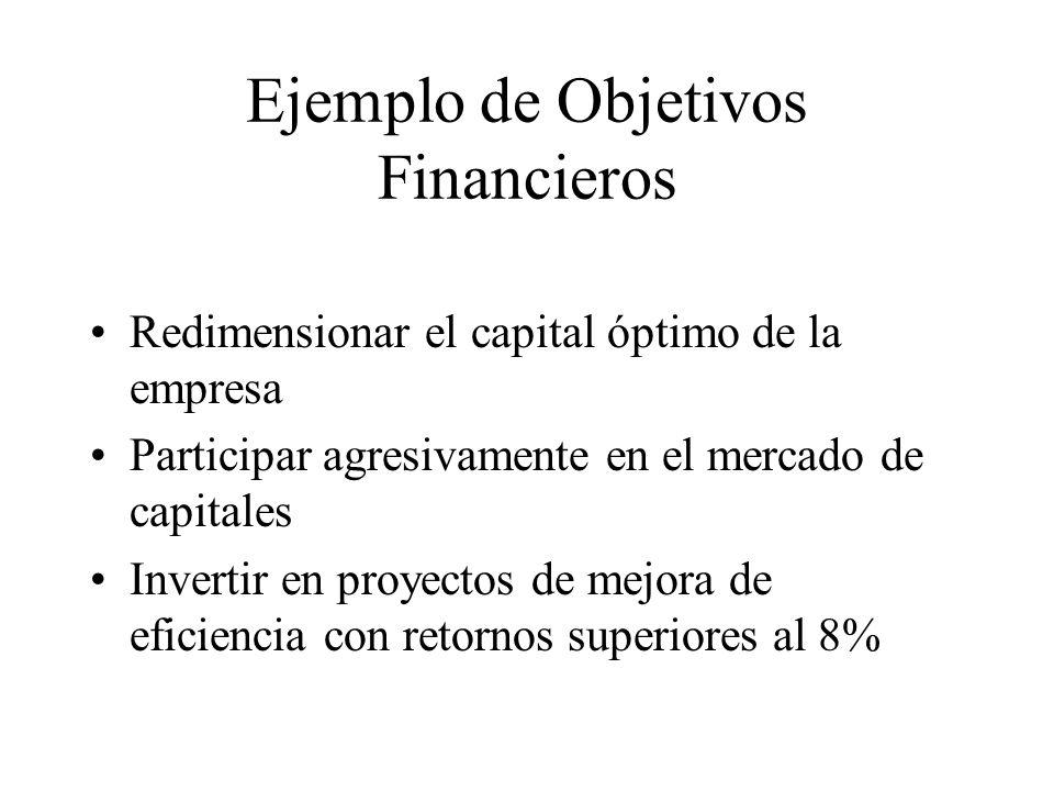 Ejemplo de Objetivos Financieros