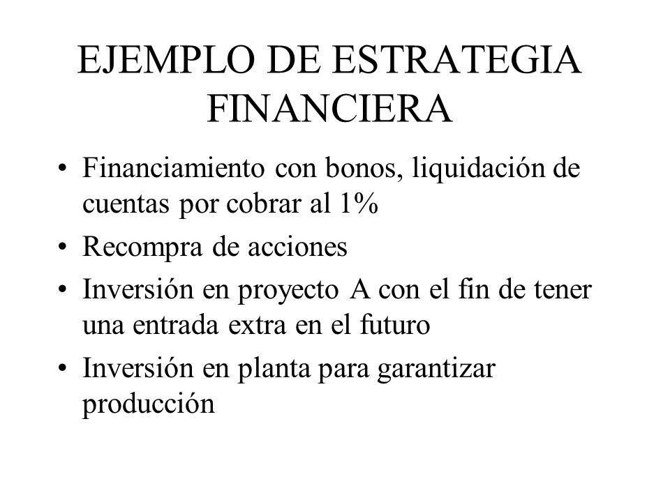 EJEMPLO DE ESTRATEGIA FINANCIERA