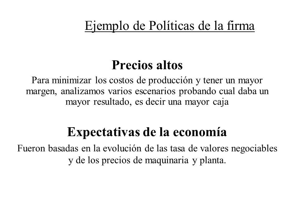 Expectativas de la economía