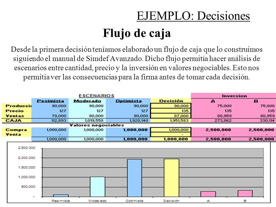 EJEMPLO: Decisiones Flujo de caja