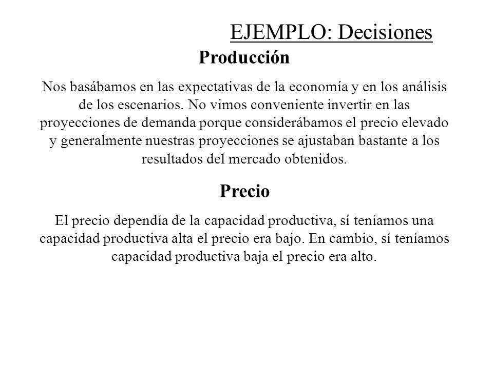 EJEMPLO: Decisiones Producción Precio
