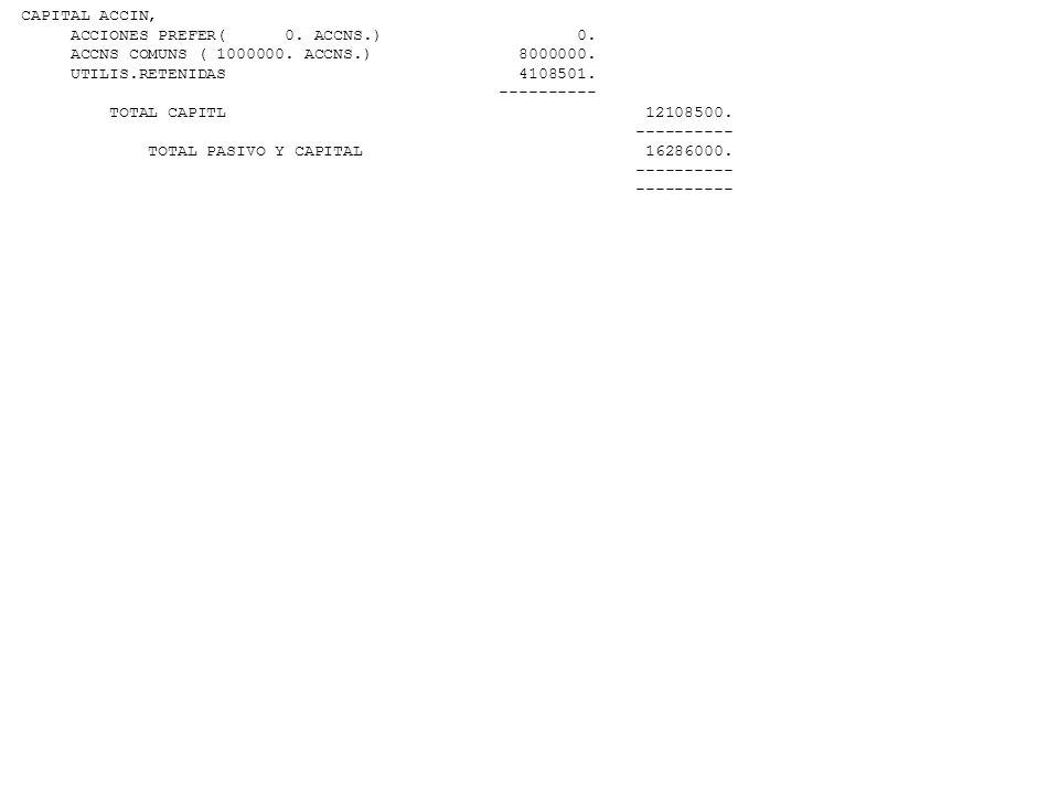 CAPITAL ACCIN, ACCIONES PREFER( 0. ACCNS.) 0. ACCNS COMUNS ( 1000000. ACCNS.) 8000000.