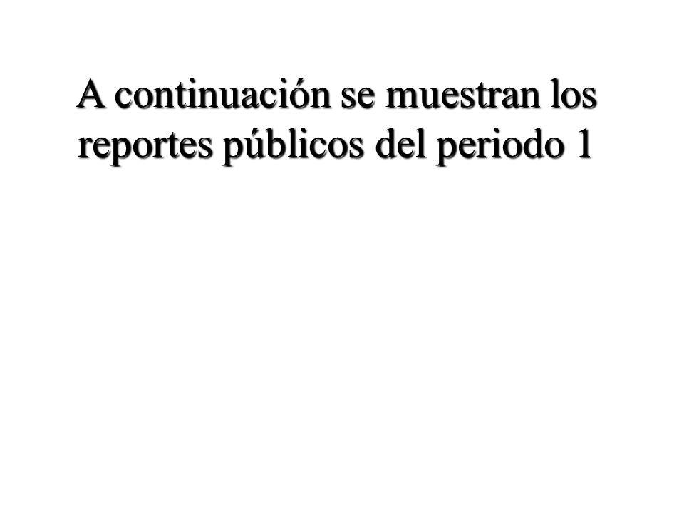 A continuación se muestran los reportes públicos del periodo 1