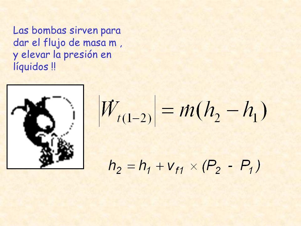 Las bombas sirven para dar el flujo de masa m , y elevar la presión en líquidos !!