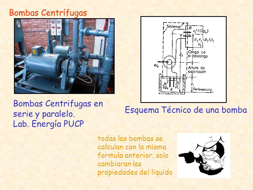 Bombas Centrifugas en serie y paralelo. Lab. Energía PUCP