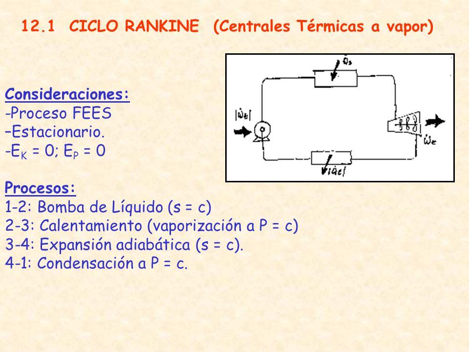12.1 CICLO RANKINE (Centrales Térmicas a vapor)