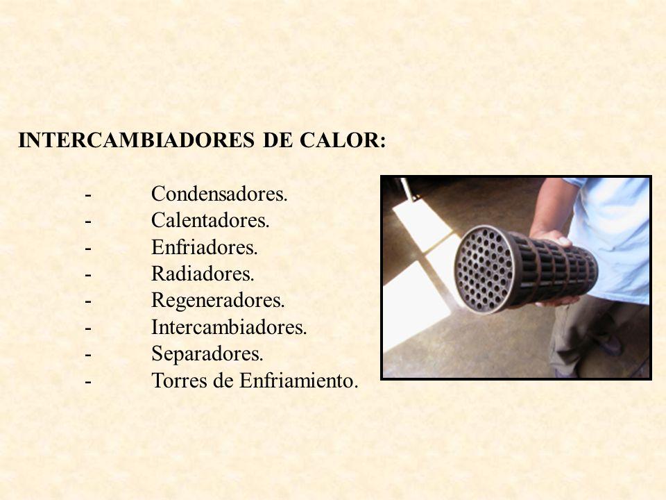 INTERCAMBIADORES DE CALOR: