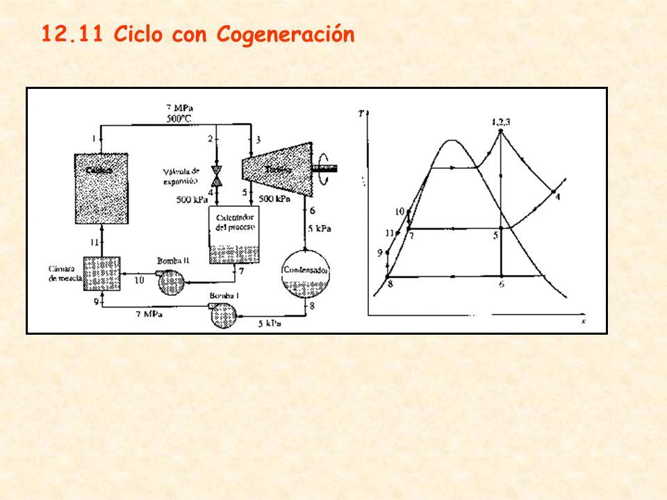 12.11 Ciclo con Cogeneración
