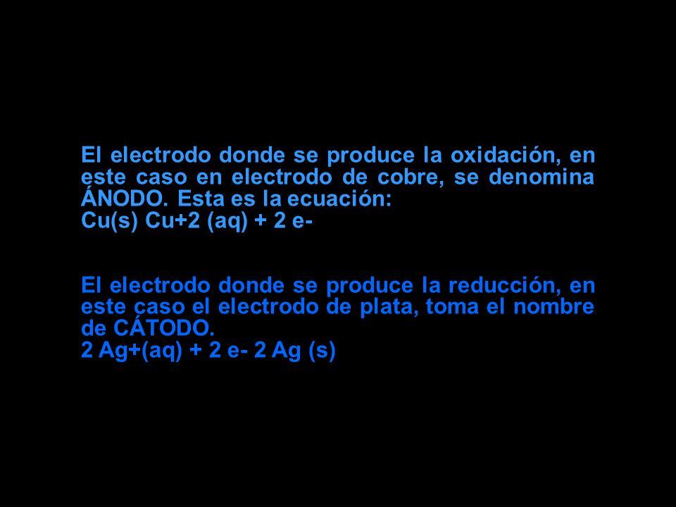 El electrodo donde se produce la oxidación, en este caso en electrodo de cobre, se denomina ÁNODO. Esta es la ecuación: