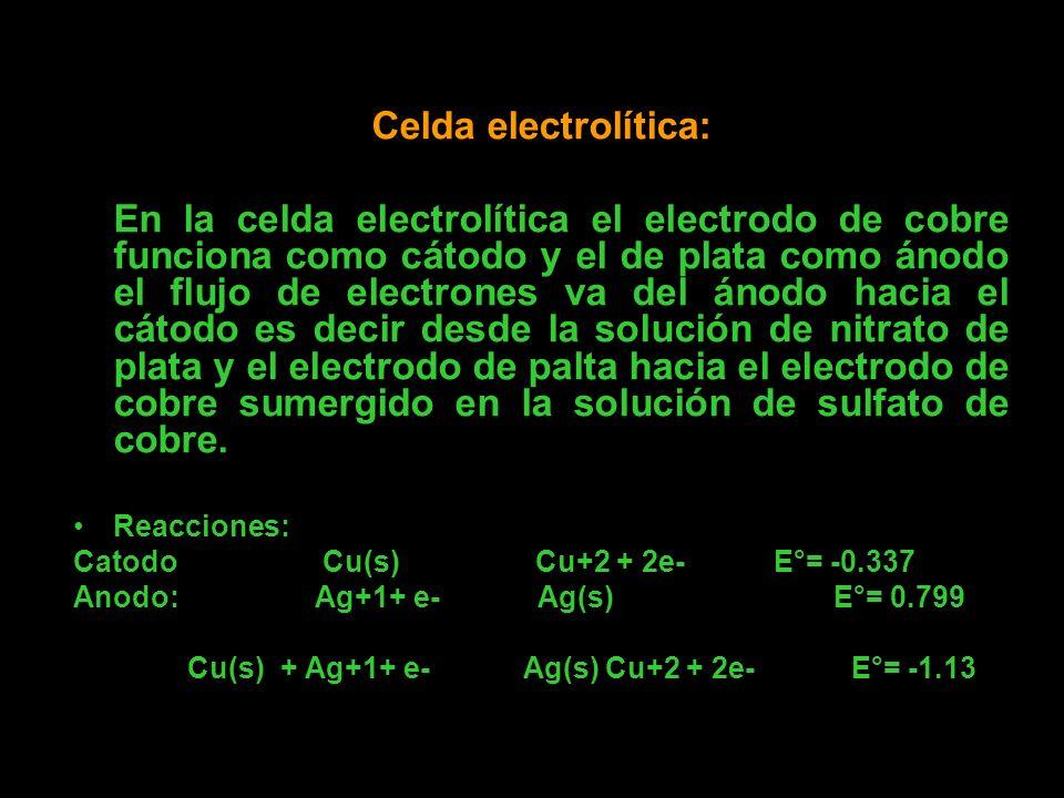 Celda electrolítica: