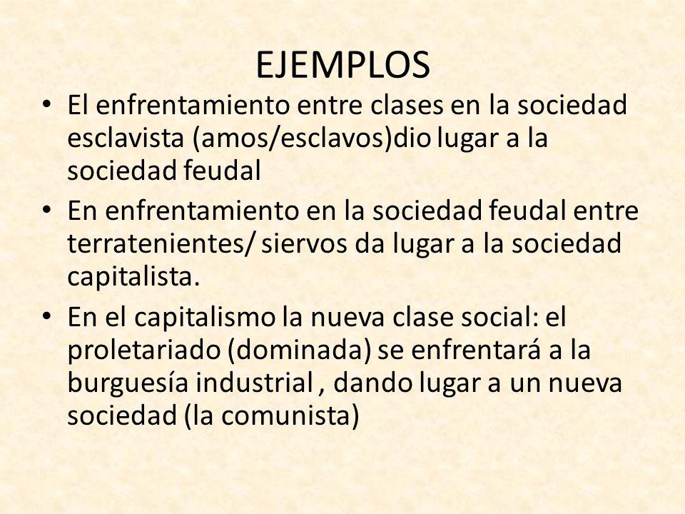 EJEMPLOSEl enfrentamiento entre clases en la sociedad esclavista (amos/esclavos)dio lugar a la sociedad feudal.
