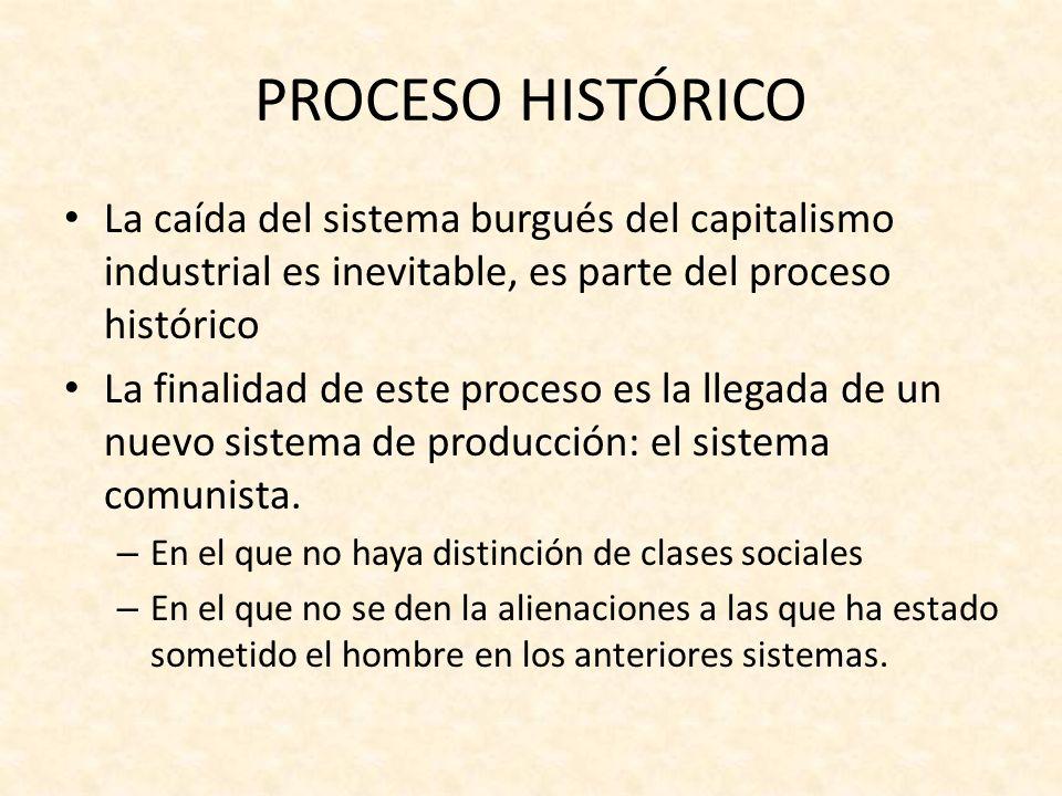 PROCESO HISTÓRICO La caída del sistema burgués del capitalismo industrial es inevitable, es parte del proceso histórico.