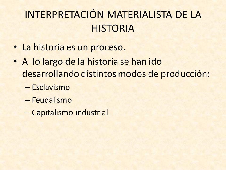 INTERPRETACIÓN MATERIALISTA DE LA HISTORIA
