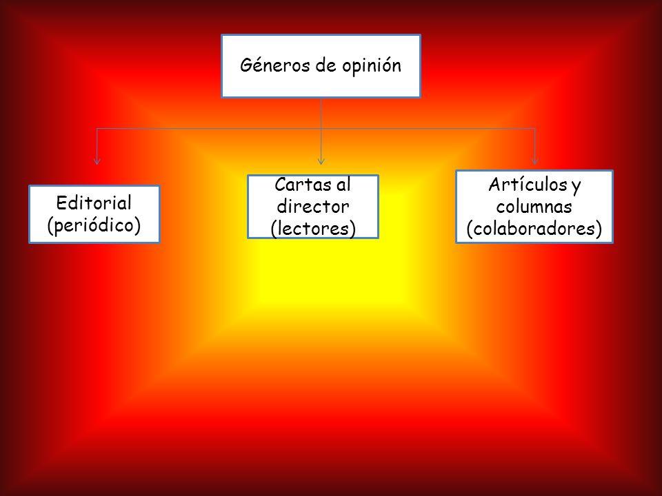 Géneros de opinión Artículos y columnas. (colaboradores) Cartas al director. (lectores) Editorial.