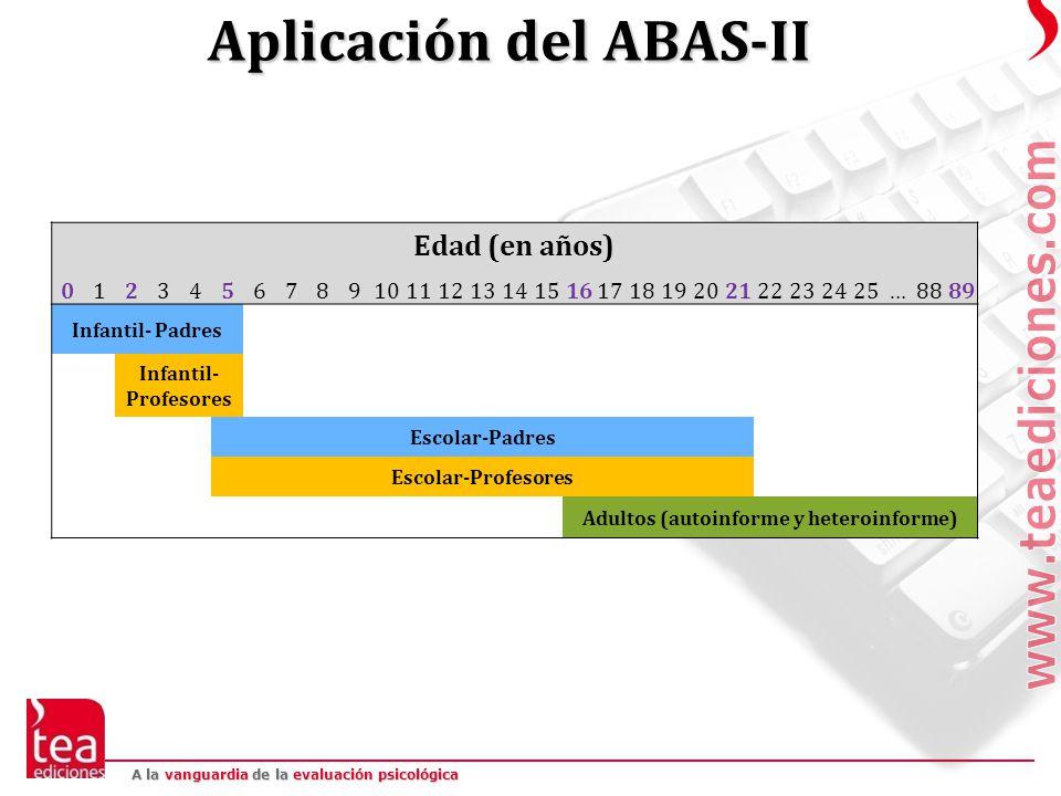 Aplicación del ABAS-II Adultos (autoinforme y heteroinforme)