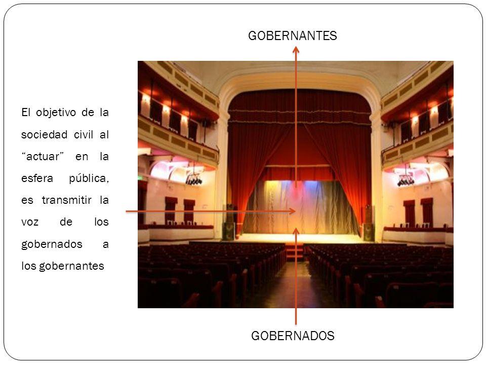 GOBERNANTES El objetivo de la sociedad civil al actuar en la esfera pública, es transmitir la voz de los gobernados a los gobernantes.