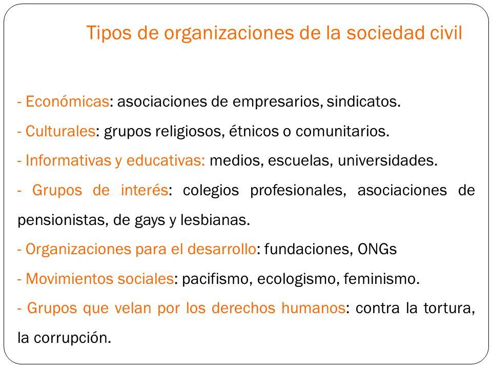 Tipos de organizaciones de la sociedad civil